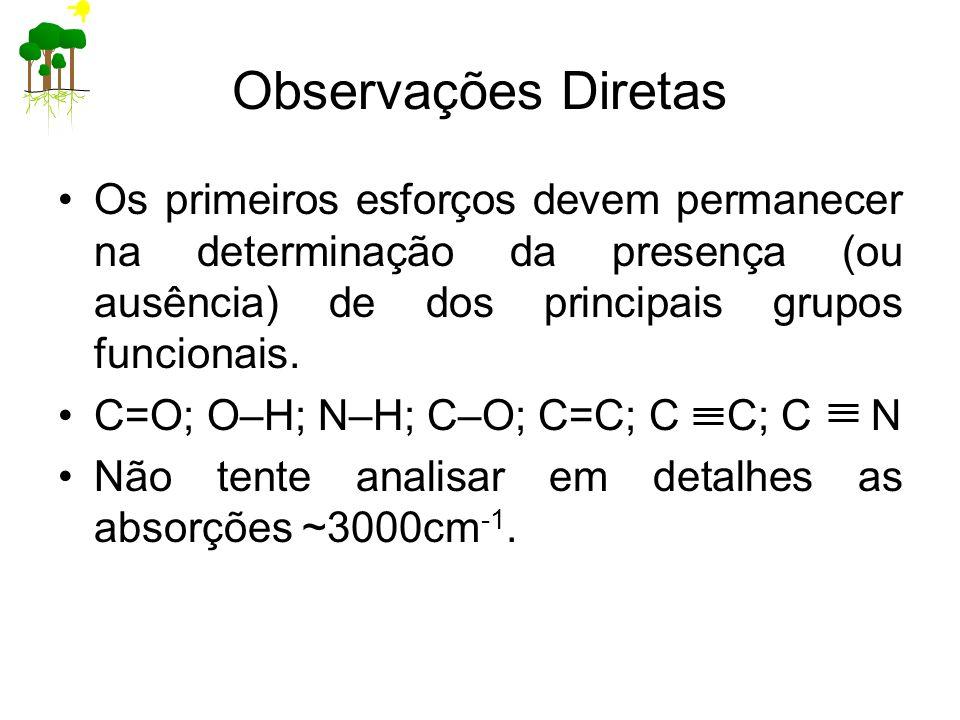 Observações Diretas Os primeiros esforços devem permanecer na determinação da presença (ou ausência) de dos principais grupos funcionais. C=O; O–H; N–