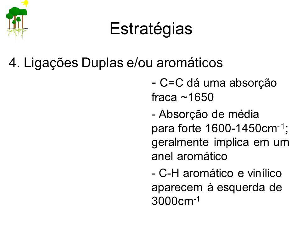 Estratégias 4. Ligações Duplas e/ou aromáticos - C=C dá uma absorção fraca ~1650 - Absorção de média para forte 1600-1450cm -1 ; geralmente implica em