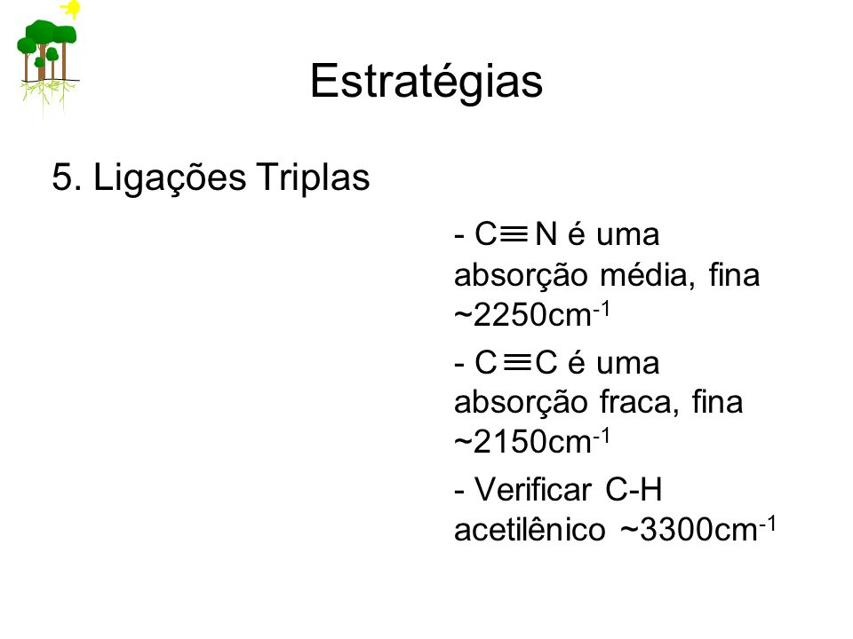 Estratégias 5. Ligações Triplas - C N é uma absorção média, fina ~2250cm -1 - C C é uma absorção fraca, fina ~2150cm -1 - Verificar C-H acetilênico ~3