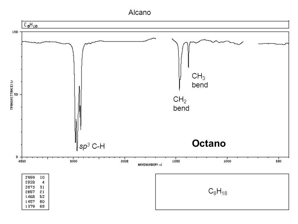 C 8 H 18 Alcano CH 2 bend sp 3 C-H CH 3 bend Octano