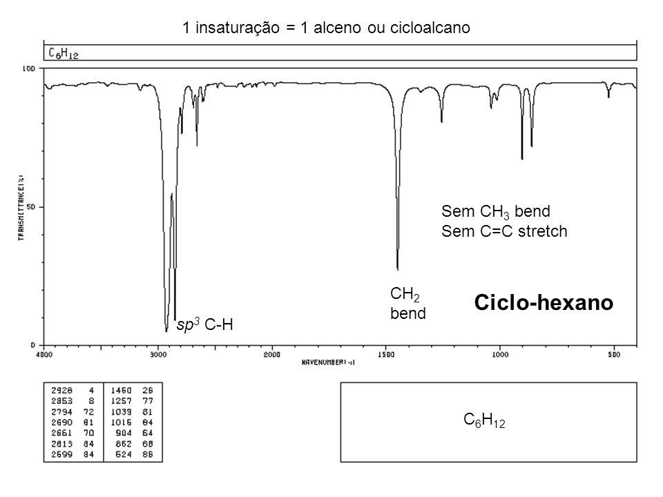 C 6 H 12 1 insaturação = 1 alceno ou cicloalcano CH 2 bend sp 3 C-H Sem CH 3 bend Sem C=C stretch Ciclo-hexano