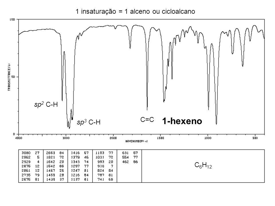 C 6 H 12 1 insaturação = 1 alceno ou cicloalcano C=C sp 3 C-H sp 2 C-H 1-hexeno