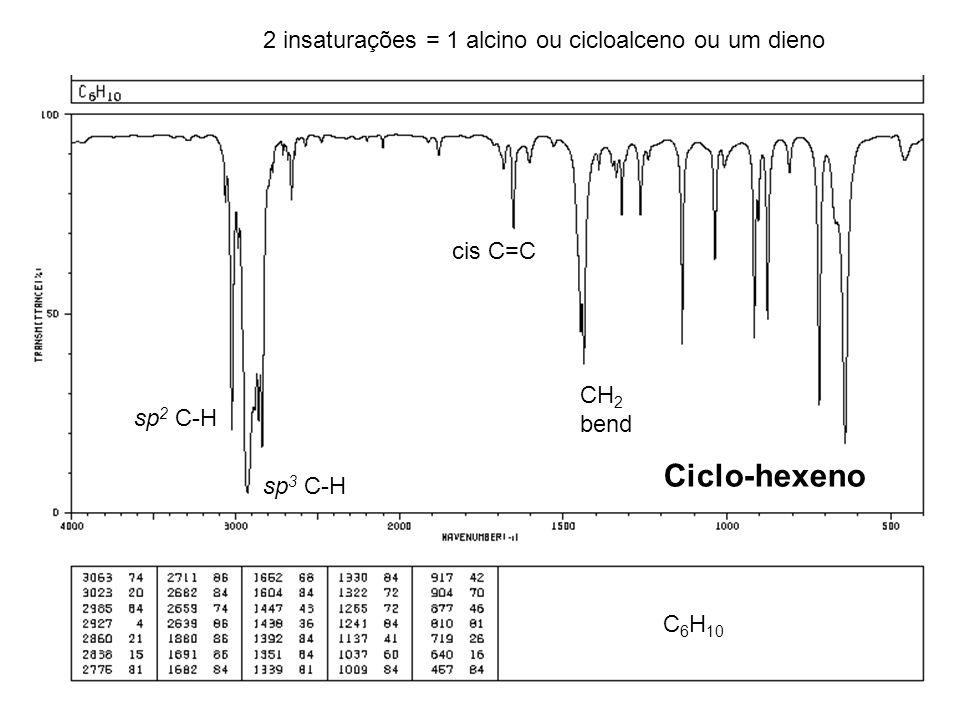 C 6 H 10 2 insaturações = 1 alcino ou cicloalceno ou um dieno cis C=C sp 3 C-H sp 2 C-H Ciclo-hexeno CH 2 bend