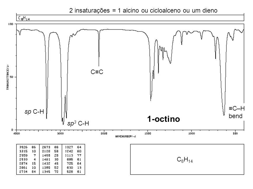 C 8 H 14 2 insaturações = 1 alcino ou cicloalceno ou um dieno CC sp 3 C-H sp C-H 1-octino C–H bend