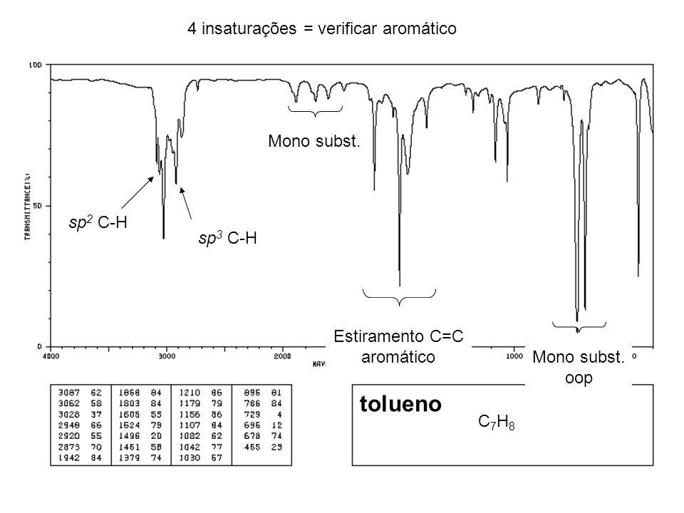 C7H8C7H8 4 insaturações = verificar aromático tolueno sp 2 C-H Mono subst. oop Estiramento C=C aromático sp 3 C-H