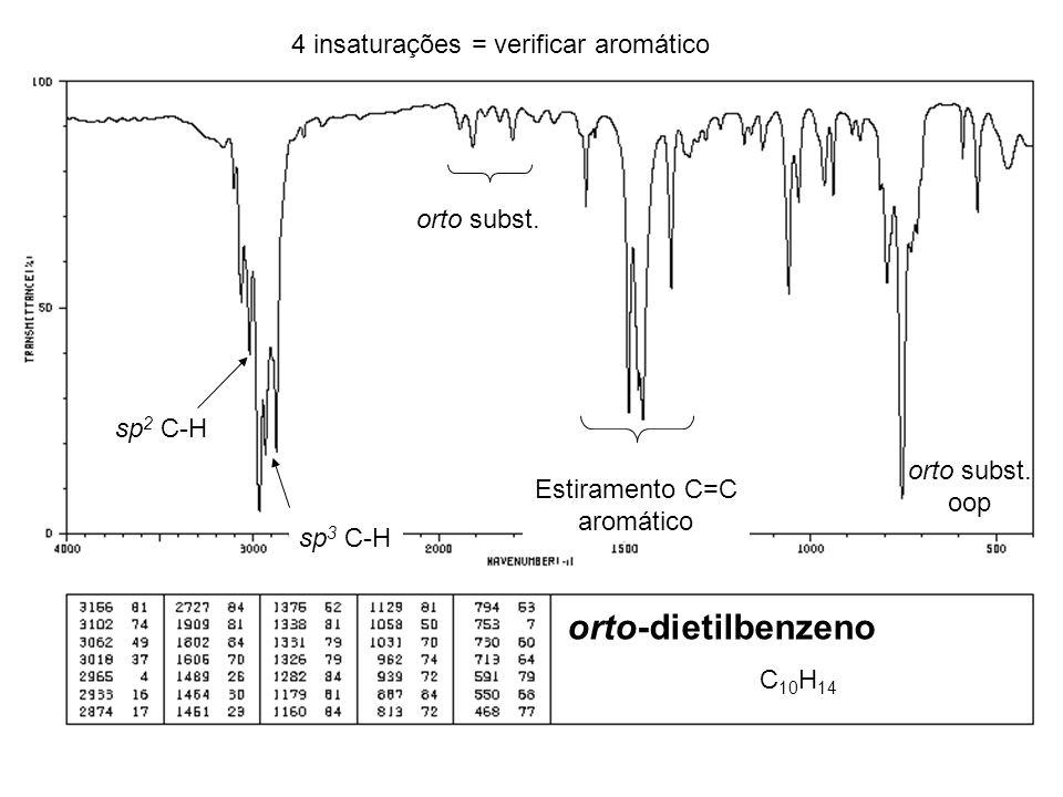 C 10 H 14 4 insaturações = verificar aromático orto-dietilbenzeno sp 2 C-H orto subst. oop Estiramento C=C aromático sp 3 C-H
