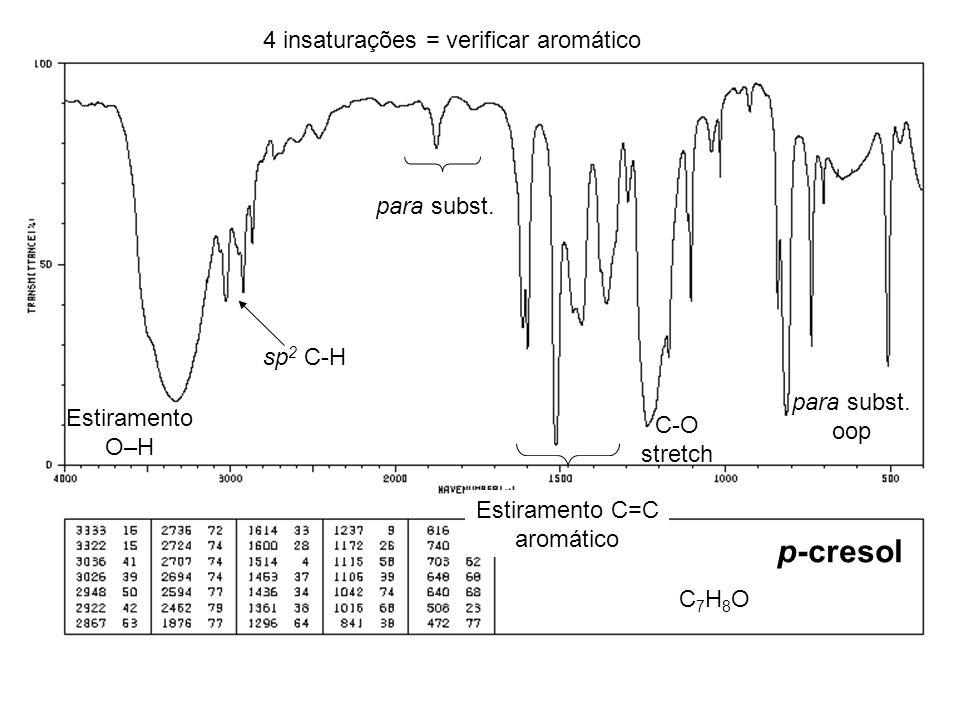 C7H8OC7H8O 4 insaturações = verificar aromático sp 2 C-H para subst. Estiramento C=C aromático p-cresol Estiramento O–H C-O stretch para subst. oop