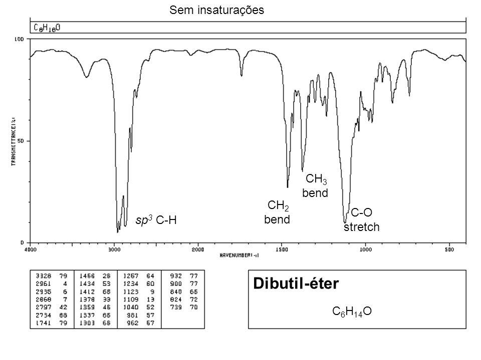 CH 2 bend sp 3 C-H Dibutil-éter C-O stretch CH 3 bend C 6 H 14 O Sem insaturações