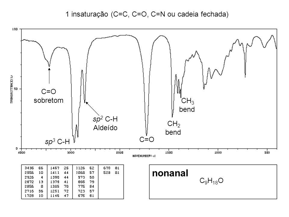 CH 2 bend sp 3 C-H nonanal CH 3 bend C 9 H 18 O sp 2 C-H Aldeído C=O 1 insaturação (C=C, C=O, C=N ou cadeia fechada) C=O sobretom