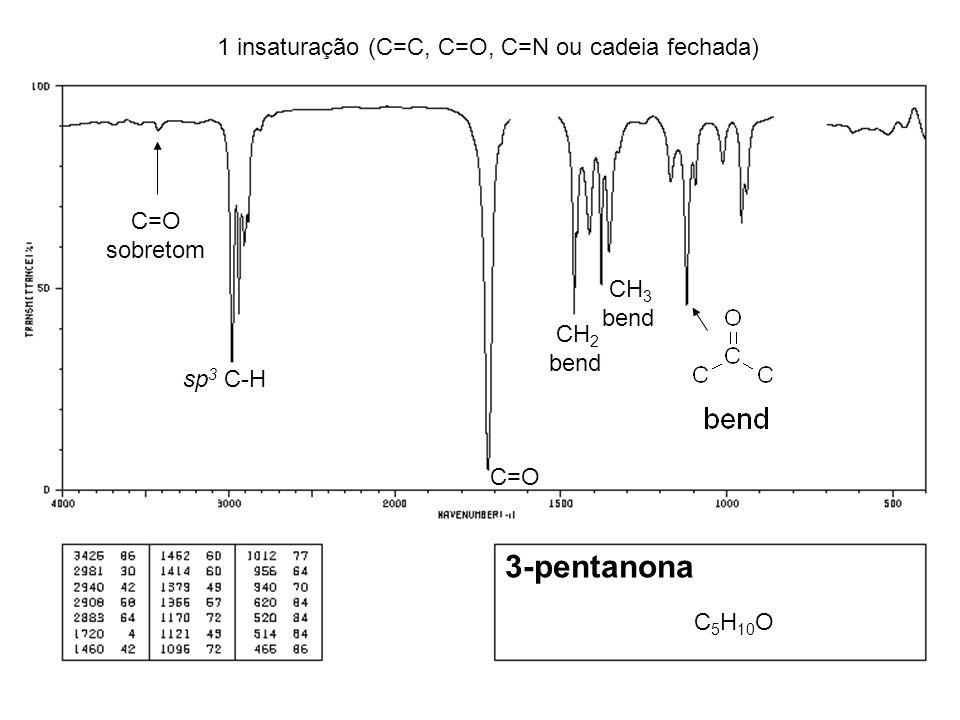 CH 2 bend CH 3 bend C=O sobretom 1 insaturação (C=C, C=O, C=N ou cadeia fechada) sp 3 C-H 3-pentanona C 5 H 10 O