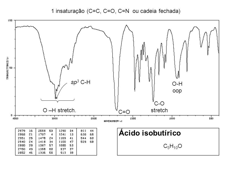C=O 1 insaturação (C=C, C=O, C=N ou cadeia fechada) Ácido isobutírico C 5 H 10 O sp 3 C-H O –H stretch. C-O stretch O-H oop