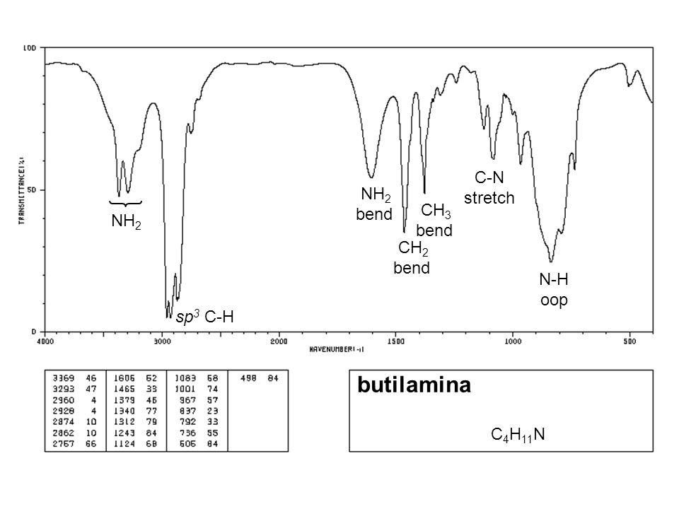 C-N stretch N-H oop CH 2 bend CH 3 bend NH 2 bend sp 3 C-H NH 2 butilamina C 4 H 11 N