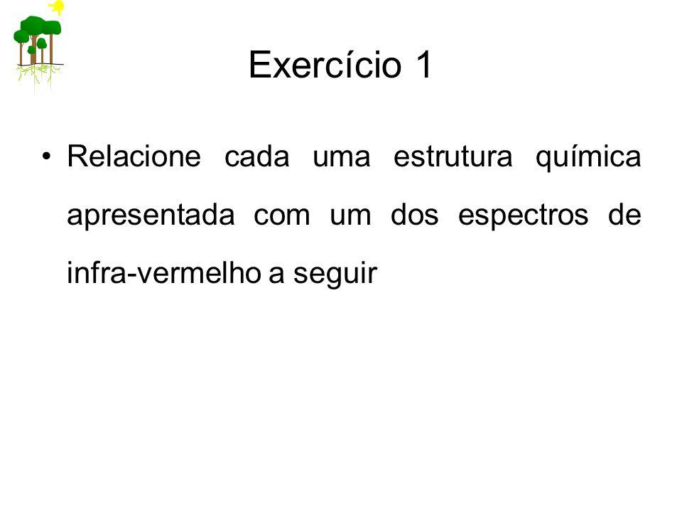 Exercício 1 Relacione cada uma estrutura química apresentada com um dos espectros de infra-vermelho a seguir