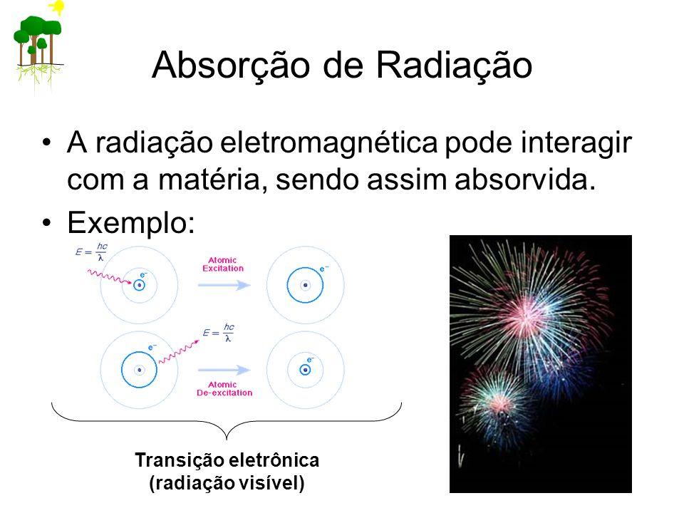 Absorção de Radiação A radiação eletromagnética pode interagir com a matéria, sendo assim absorvida. Exemplo: Transição eletrônica (radiação visível)