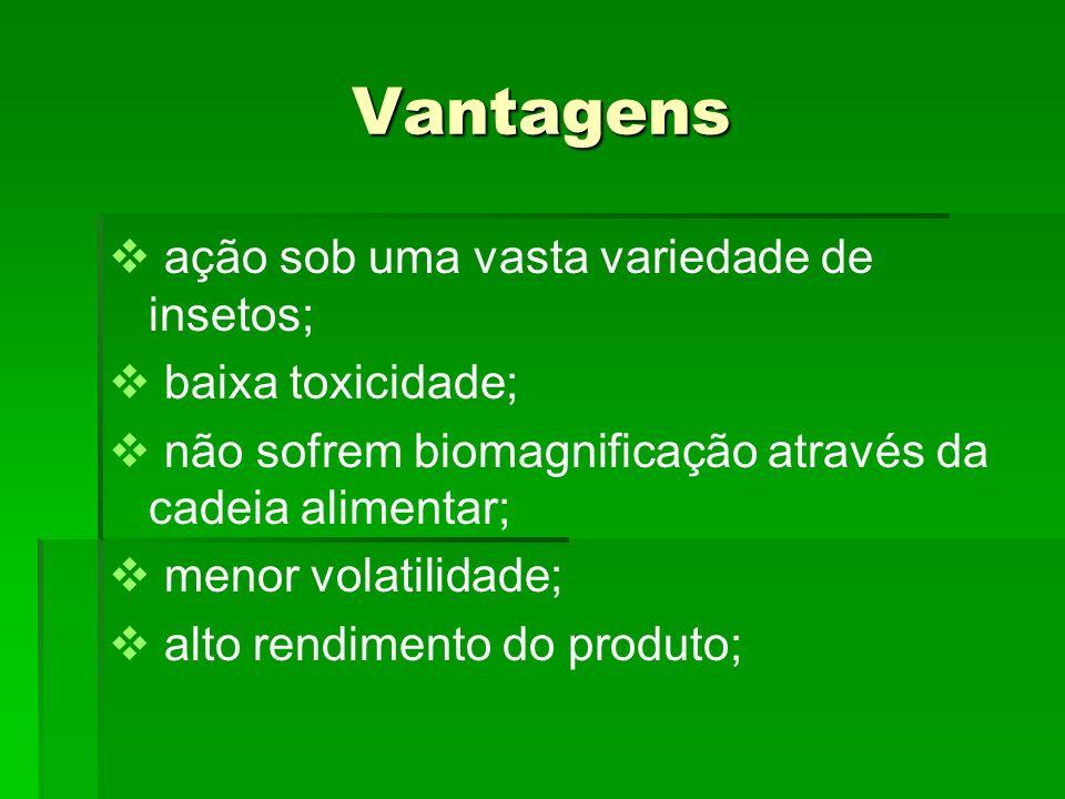 Vantagens ação sob uma vasta variedade de insetos; baixa toxicidade; não sofrem biomagnificação através da cadeia alimentar; menor volatilidade; alto rendimento do produto;