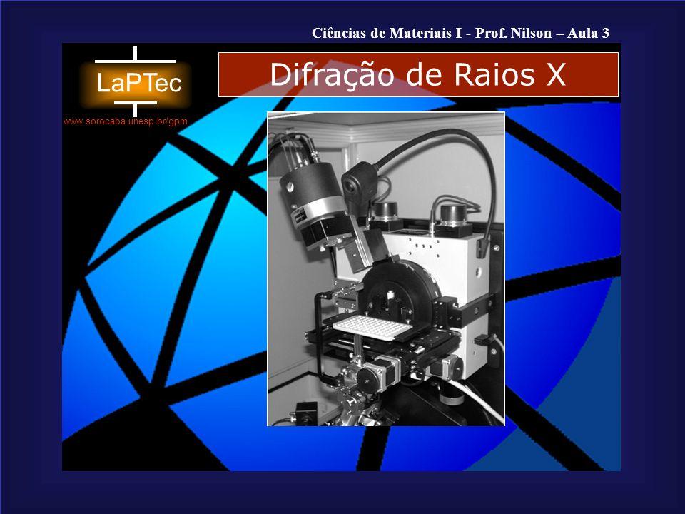 Ciências de Materiais I - Prof. Nilson – Aula 3 www.sorocaba.unesp.br/gpm Difração de Raios X