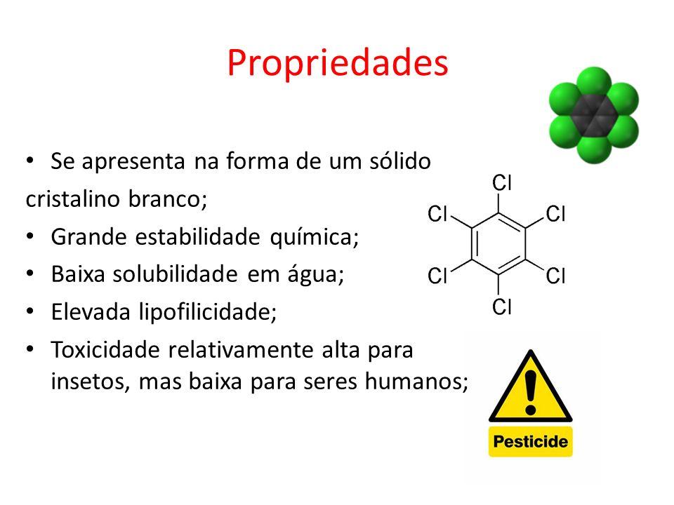 Propriedades Se apresenta na forma de um sólido cristalino branco; Grande estabilidade química; Baixa solubilidade em água; Elevada lipofilicidade; To