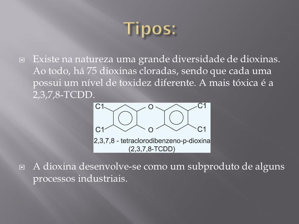Existe na natureza uma grande diversidade de dioxinas. Ao todo, há 75 dioxinas cloradas, sendo que cada uma possui um nível de toxidez diferente. A ma