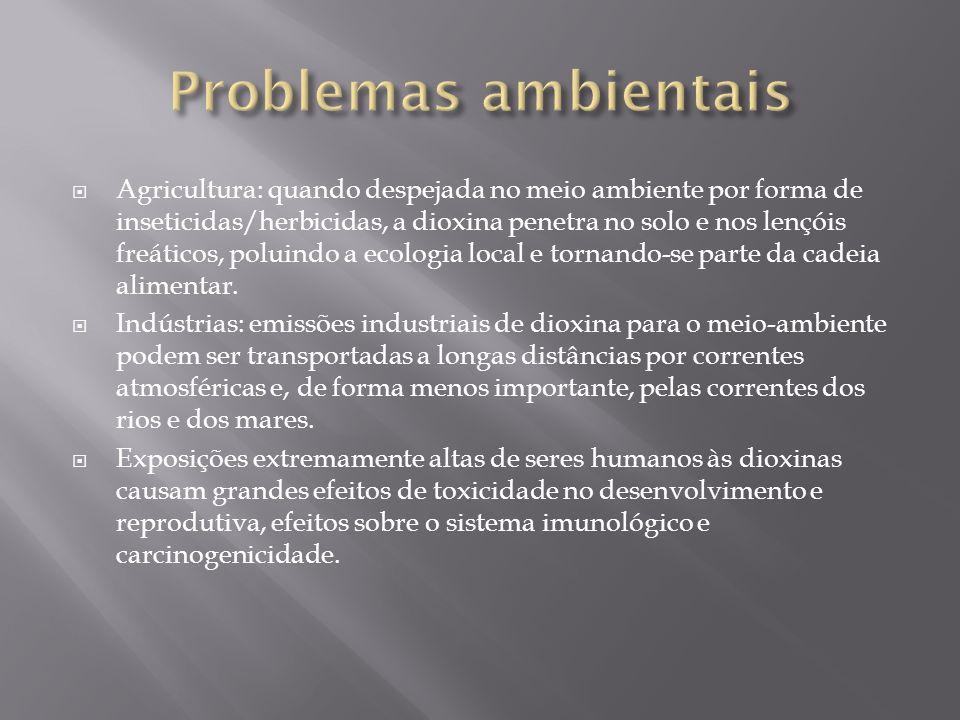 Baird,C.Química Ambiental. Porto Alegre,Bookman,2002.