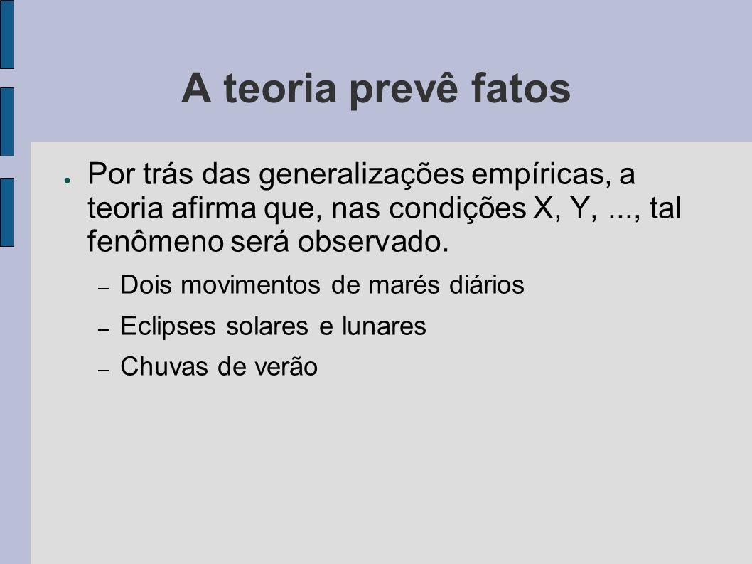 A teoria prevê fatos Por trás das generalizações empíricas, a teoria afirma que, nas condições X, Y,..., tal fenômeno será observado.