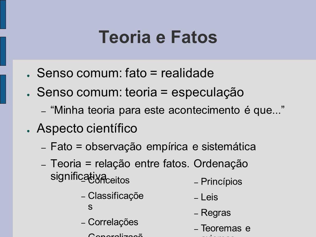 Teoria e Fatos Senso comum: fato = realidade Senso comum: teoria = especulação – Minha teoria para este acontecimento é que...