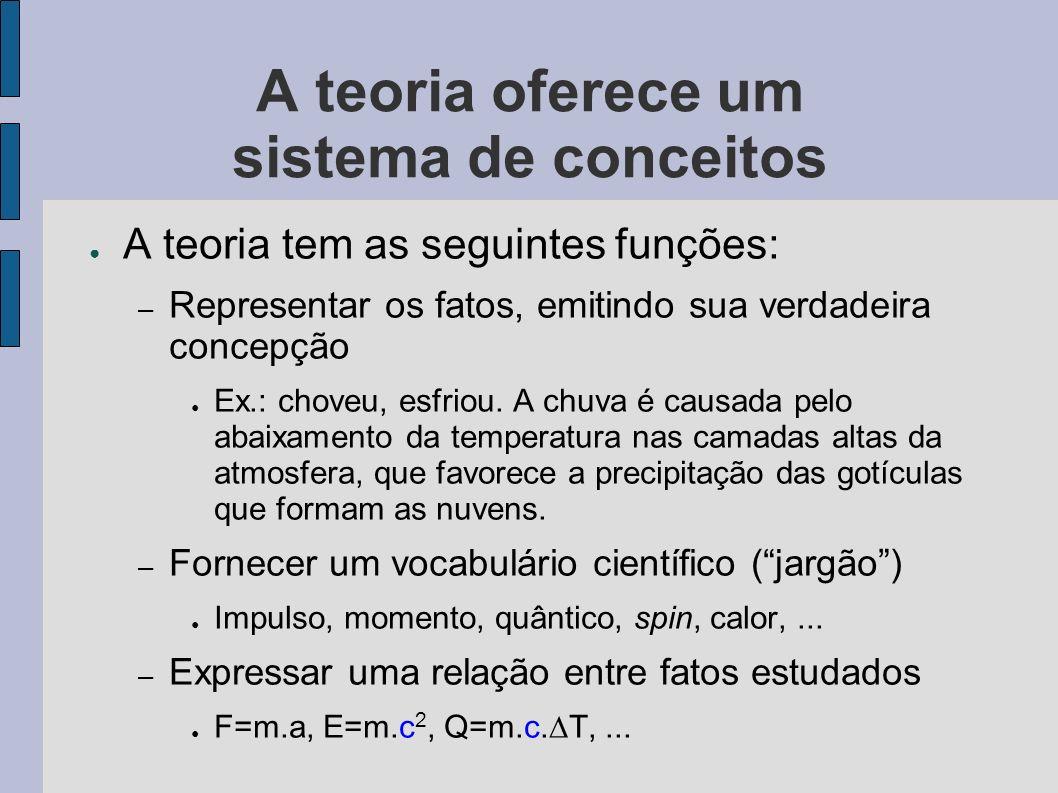 A teoria oferece um sistema de conceitos A teoria tem as seguintes funções: – Representar os fatos, emitindo sua verdadeira concepção Ex.: choveu, esfriou.