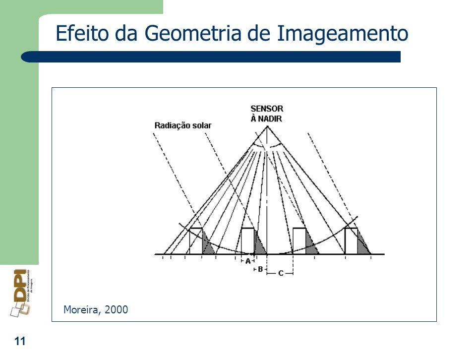 11 Efeito da Geometria de Imageamento Moreira, 2000
