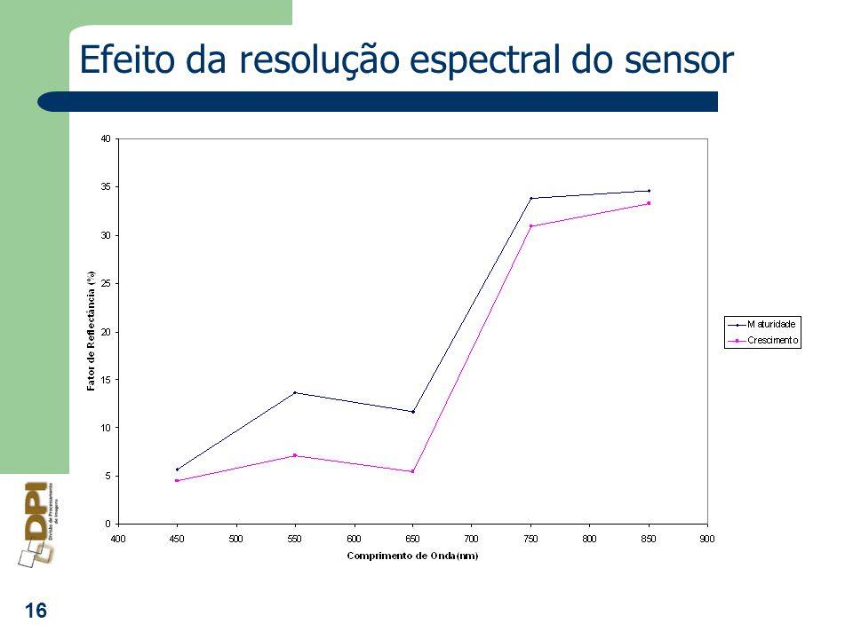 16 Efeito da resolução espectral do sensor
