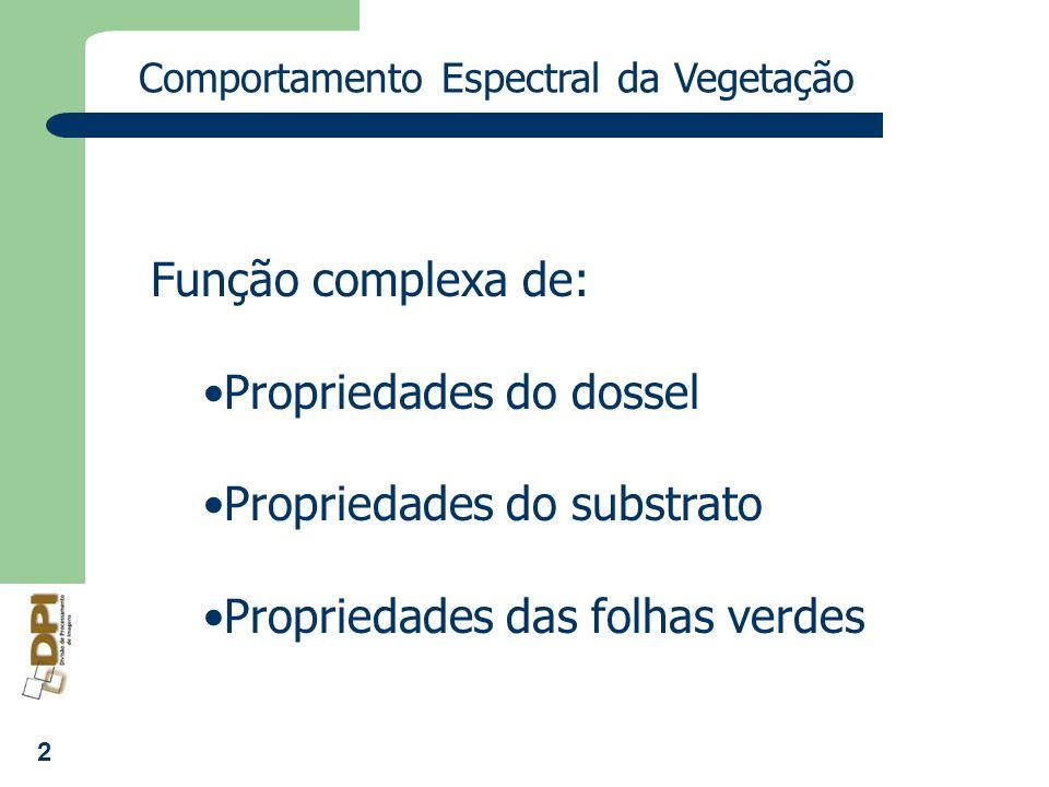 2 Função complexa de: Propriedades do dossel Propriedades do substrato Propriedades das folhas verdes Comportamento Espectral da Vegetação