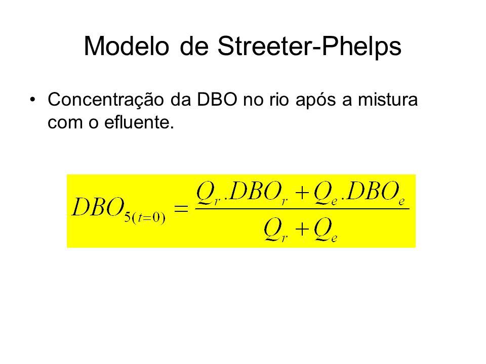 Modelo de Streeter-Phelps Concentração da DBO no rio após a mistura com o efluente.
