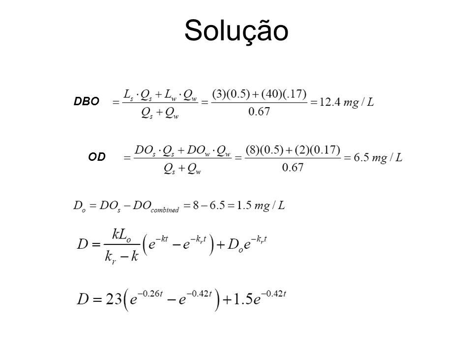 Solução DBO OD