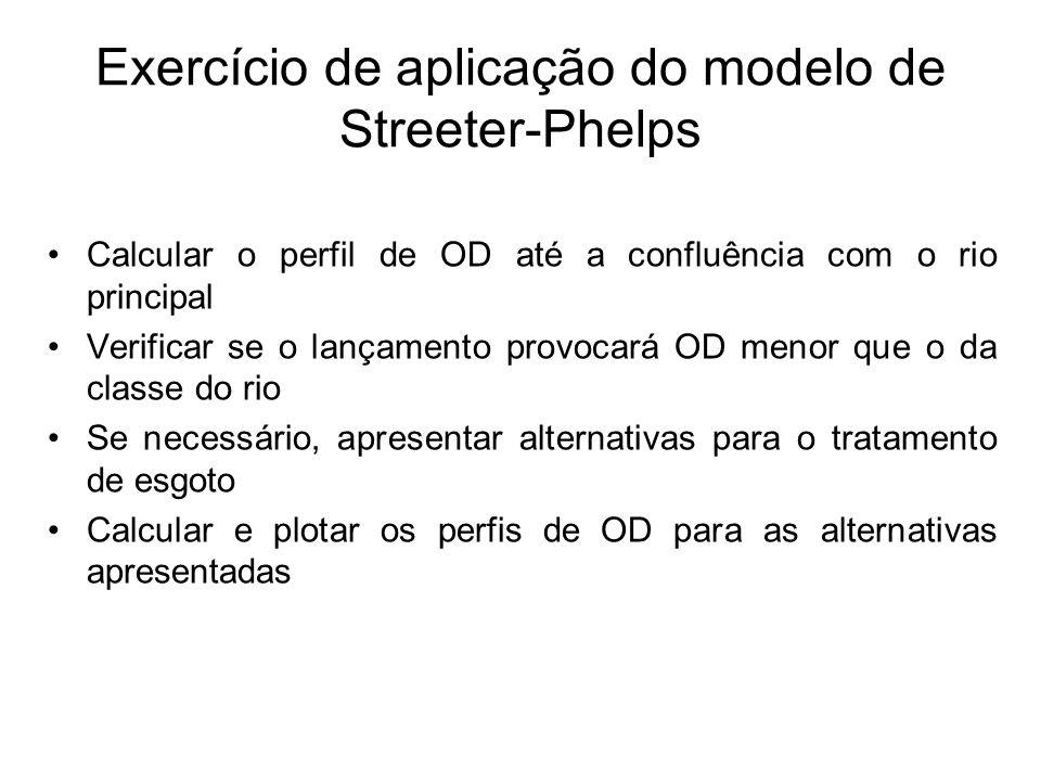 Exercício de aplicação do modelo de Streeter-Phelps Calcular o perfil de OD até a confluência com o rio principal Verificar se o lançamento provocará