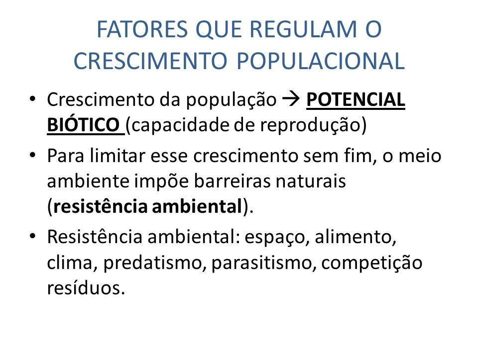 FATORES QUE REGULAM O CRESCIMENTO POPULACIONAL Crescimento da população POTENCIAL BIÓTICO (capacidade de reprodução) Para limitar esse crescimento sem
