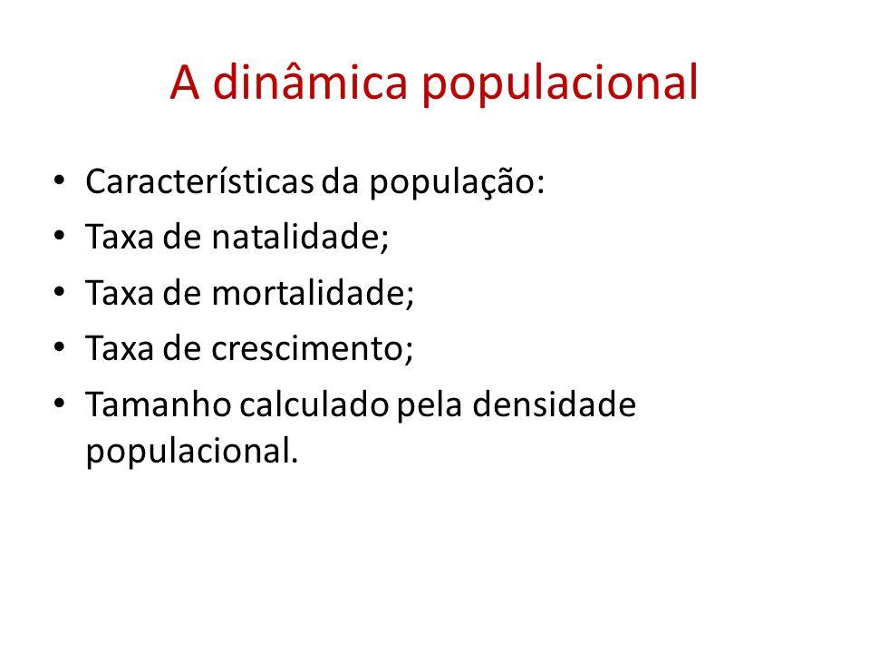 A dinâmica populacional Características da população: Taxa de natalidade; Taxa de mortalidade; Taxa de crescimento; Tamanho calculado pela densidade p