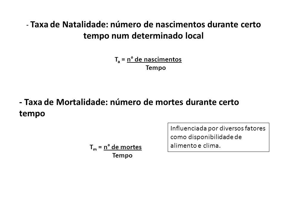 - Taxa de Natalidade: número de nascimentos durante certo tempo num determinado local T a = n° de nascimentos Tempo - Taxa de Mortalidade: número de m