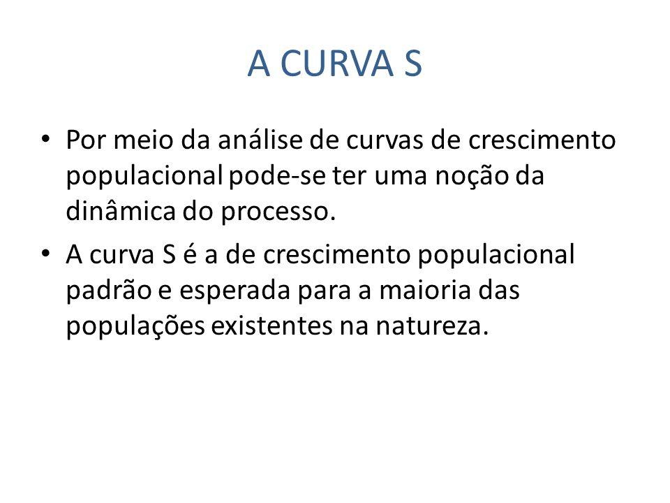 A CURVA S Por meio da análise de curvas de crescimento populacional pode-se ter uma noção da dinâmica do processo. A curva S é a de crescimento popula
