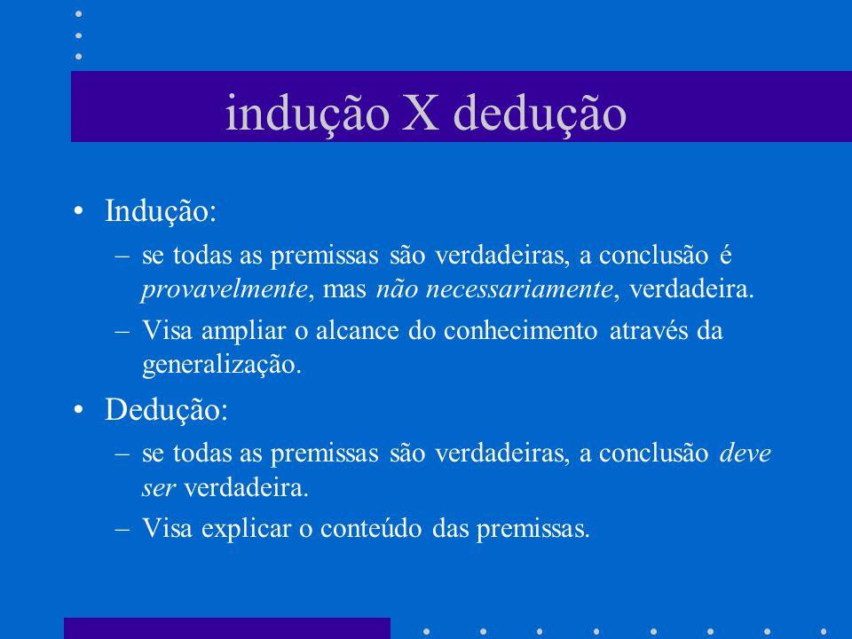 indução X dedução Indução: –se todas as premissas são verdadeiras, a conclusão é provavelmente, mas não necessariamente, verdadeira.
