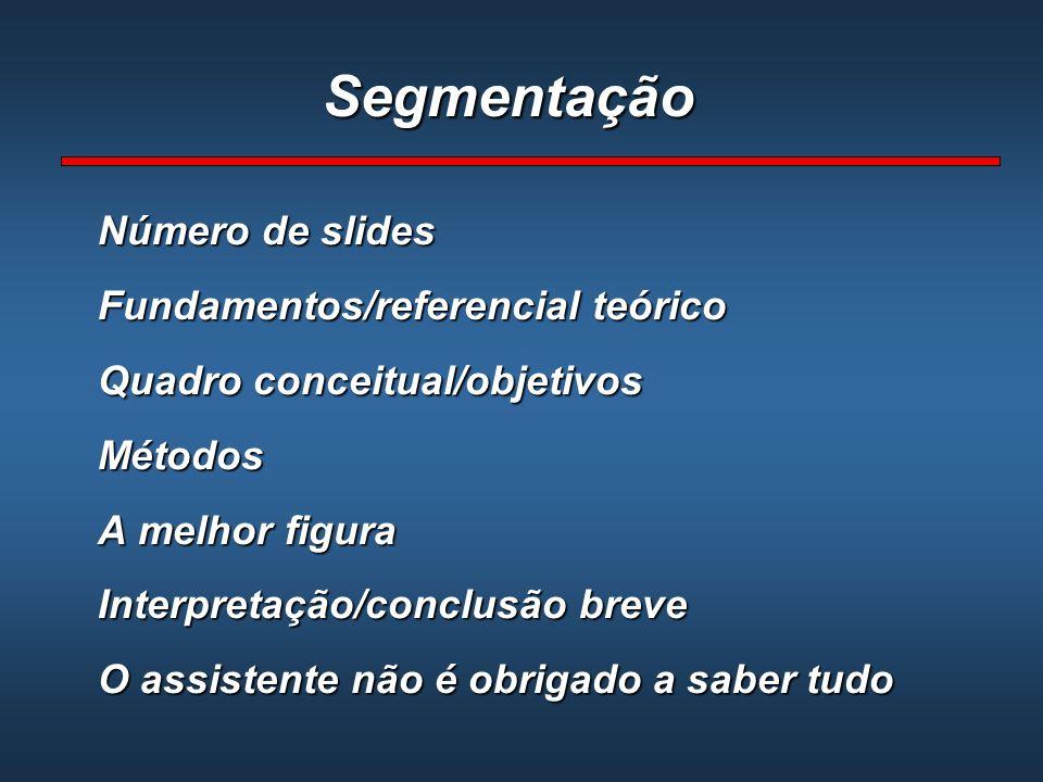 Segmentação Número de slides Fundamentos/referencial teórico Quadro conceitual/objetivos Métodos A melhor figura Interpretação/conclusão breve O assis