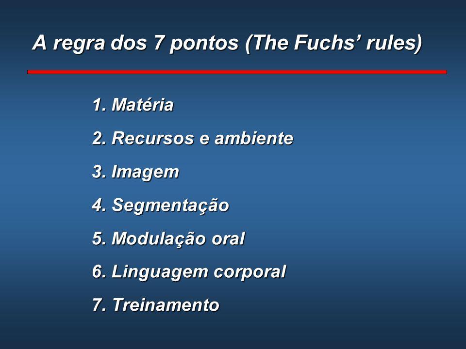 A regra dos 7 pontos (The Fuchs rules) 1. Matéria 2. Recursos e ambiente 3. Imagem 4. Segmentação 5. Modulação oral 6. Linguagem corporal 7. Treinamen