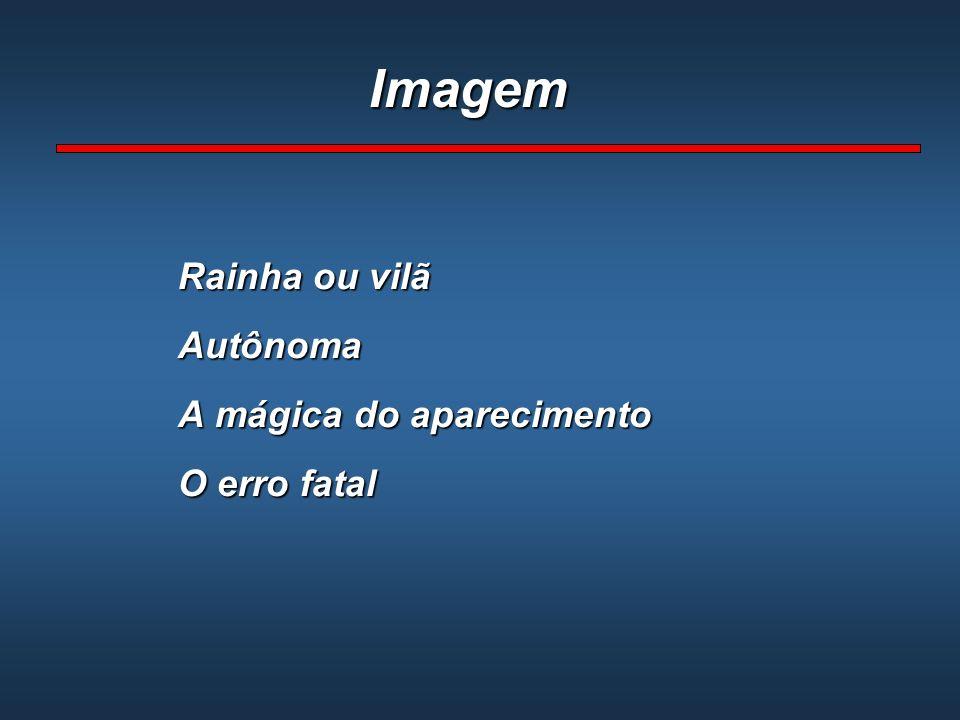 Imagem Rainha ou vilã Autônoma A mágica do aparecimento O erro fatal