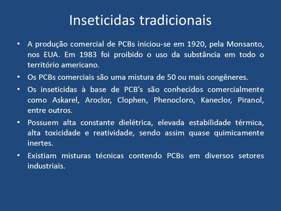 Inseticidas tradicionais A produção comercial de PCBs iniciou-se em 1920, pela Monsanto, nos EUA. Em 1983 foi proibido o uso da substância em todo o t