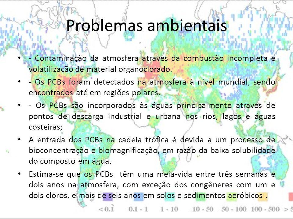 Problemas ambientais - Contaminação da atmosfera através da combustão incompleta e volatilização de material organoclorado. - Os PCBs foram detectados