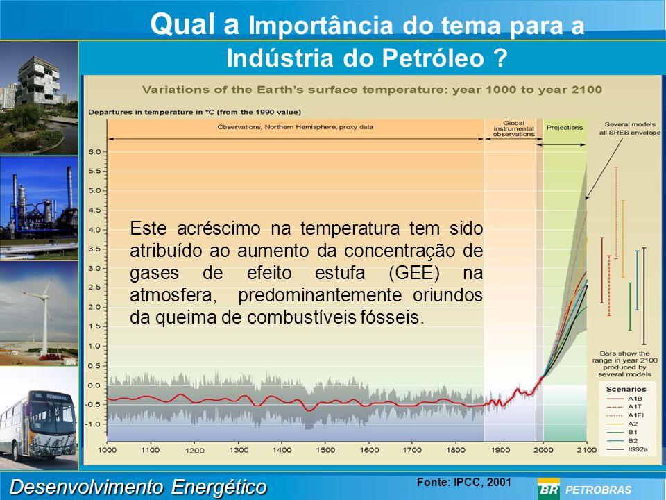 Desenvolvimento Energético PETROBRAS Tendência Climática Mundial Devido ao Efeito Estufa