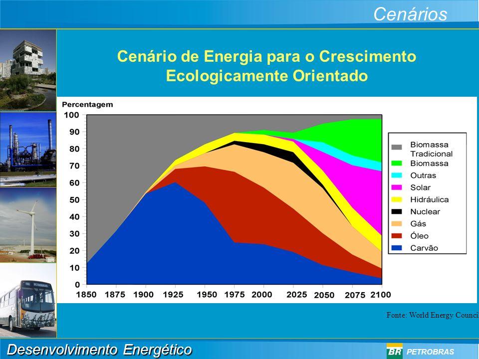 Desenvolvimento Energético PETROBRAS Tecnologia Biodiesel Processo Convencional Óleo Vegetal + Álcool Biodiesel + Glicerina 100 10 (Metanol) 100 10 100 15 (Etanol) 105 10