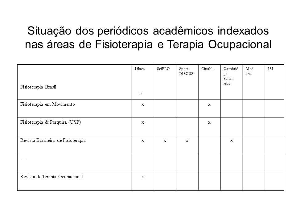 Fisioterapia Brasil Lilacs X SciELO Sport DISCUS CinahlCambrid ge Scient Abs Med line ISI Fisioterapia em Movimentoxx Fisioterapia & Pesquisa (USP)xx Revista Brasileira de Fisioterapiaxxxx.....
