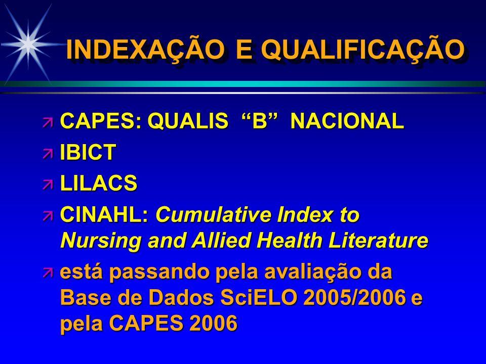 INDEXAÇÃO E QUALIFICAÇÃO ä CAPES: QUALIS B NACIONAL ä IBICT ä LILACS ä CINAHL: Cumulative Index to Nursing and Allied Health Literature ä está passand