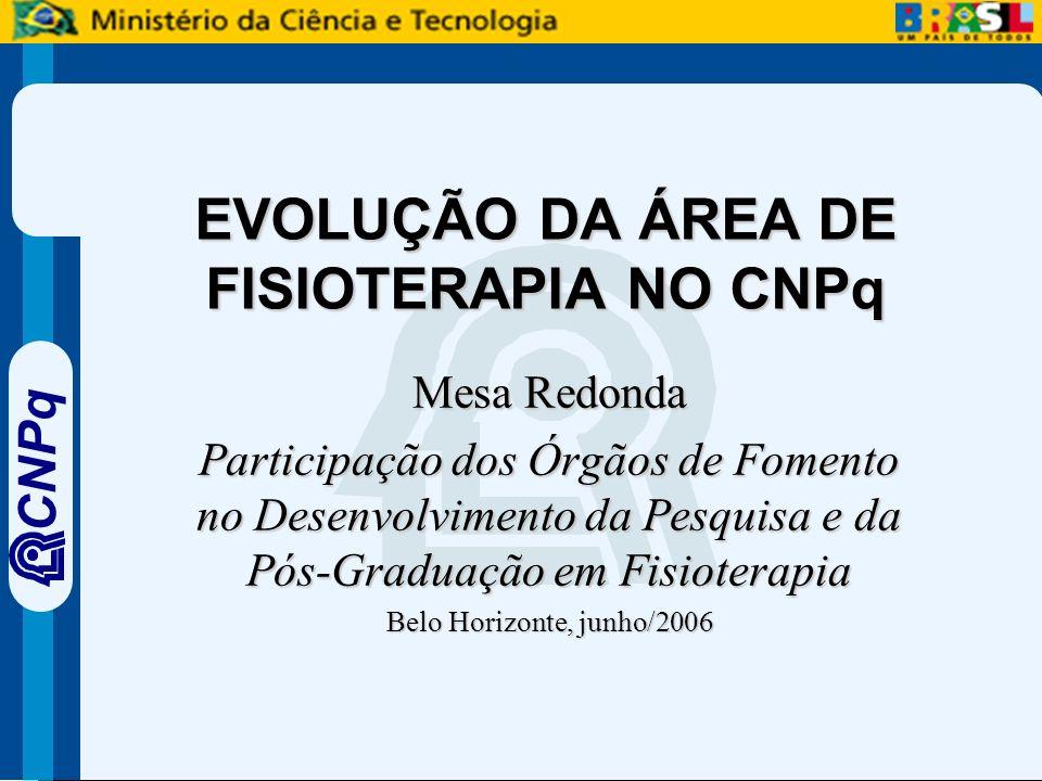 CNPq EVOLUÇÃO DA ÁREA DE FISIOTERAPIA NO CNPq Mesa Redonda Participação dos Órgãos de Fomento no Desenvolvimento da Pesquisa e da Pós-Graduação em Fisioterapia Belo Horizonte, junho/2006