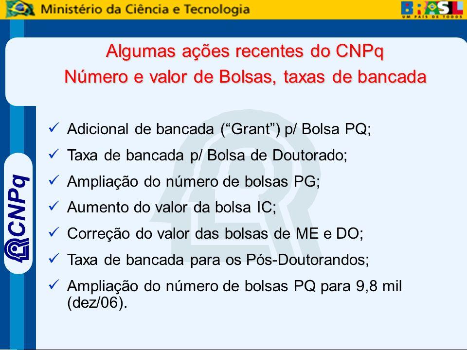 CNPq Adicional de bancada (Grant) p/ Bolsa PQ; Taxa de bancada p/ Bolsa de Doutorado; Ampliação do número de bolsas PG; Aumento do valor da bolsa IC; Correção do valor das bolsas de ME e DO; Taxa de bancada para os Pós-Doutorandos; Ampliação do número de bolsas PQ para 9,8 mil (dez/06).