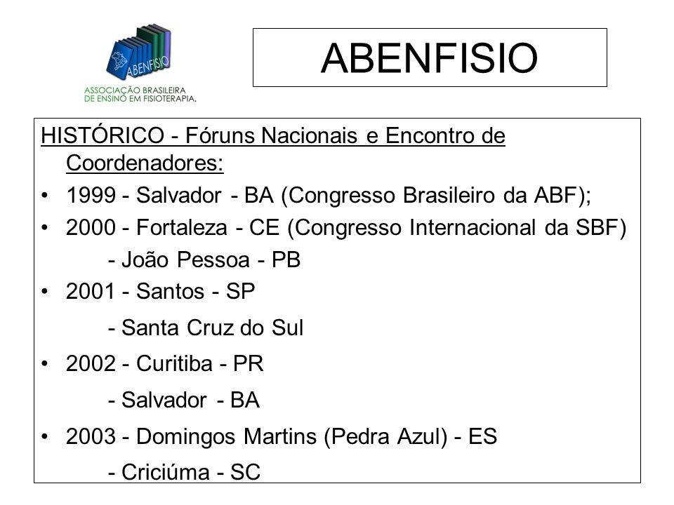 HISTÓRICO - Fóruns Nacionais e Encontro de Coordenadores: 1999 - Salvador - BA (Congresso Brasileiro da ABF); 2000 - Fortaleza - CE (Congresso Interna
