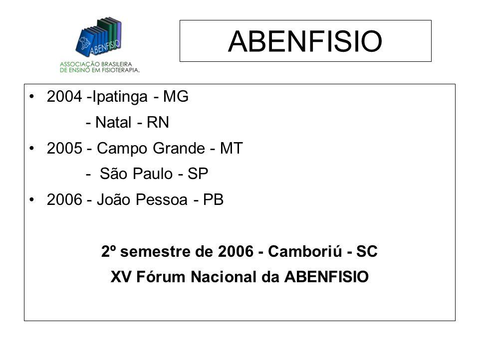 2004 -Ipatinga - MG - Natal - RN 2005 - Campo Grande - MT - São Paulo - SP 2006 - João Pessoa - PB 2º semestre de 2006 - Camboriú - SC XV Fórum Nacion